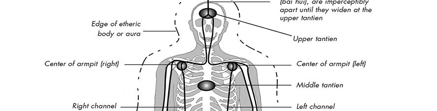 Taoist Energy Anatomy